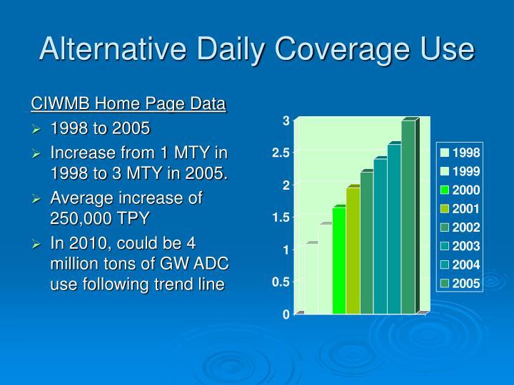 Alternative Daily Coverage Use