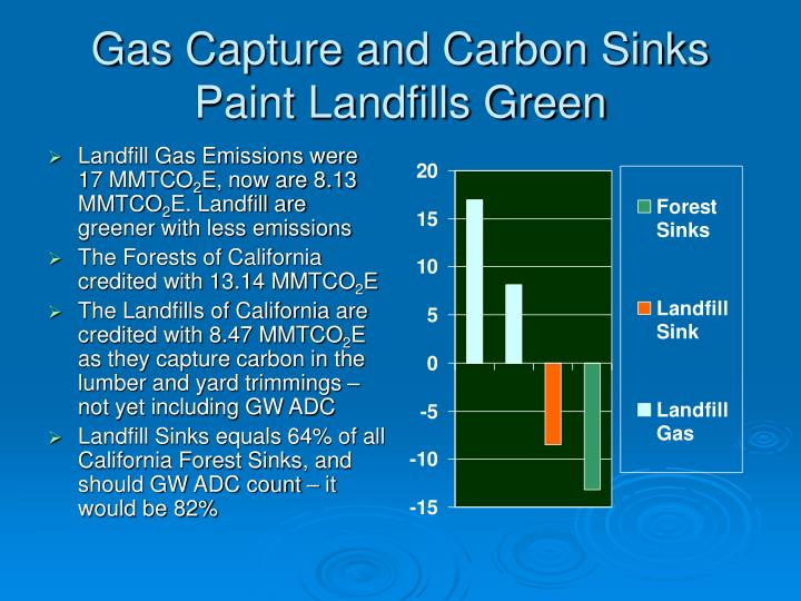 Gas Capture and Carbon Sinks