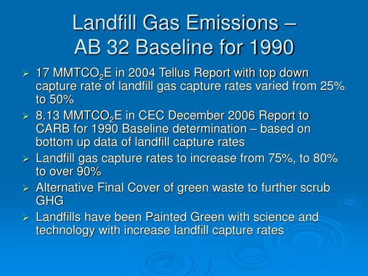 Landfill Gas Emissions –