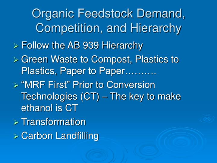 Organic Feedstock Demand, Competition, and Hierarchy
