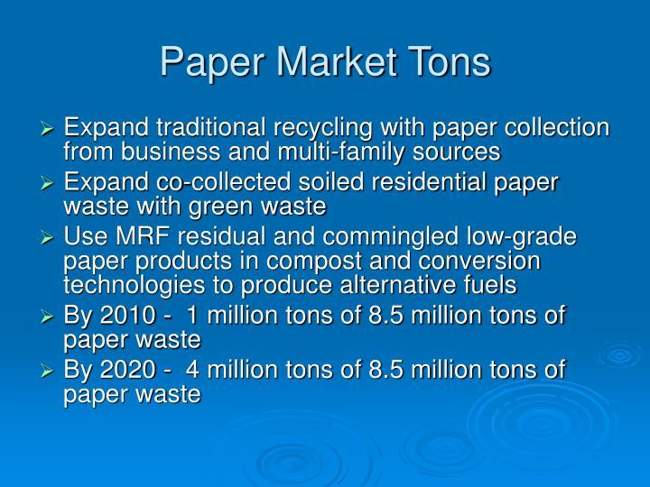 Paper Market Tons