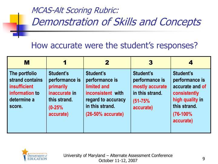 MCAS-Alt Scoring Rubric: