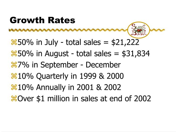 Growth Rates