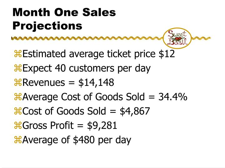 Month One Sales Projections