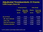 adjudicated thromboembolic cv events cabg surgery study 035