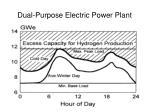 dual purpose electric power plant
