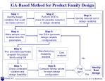 ga based method for product family design