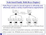 scale based family rolls royce engines