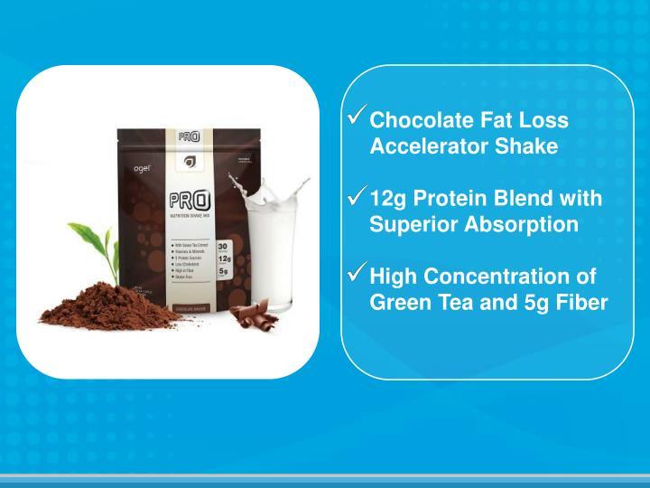 Chocolate Fat Loss Accelerator Shake