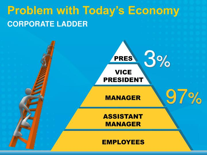 Problem with Today's Economy