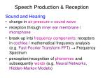speech production reception