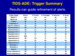tids ade trigger summary
