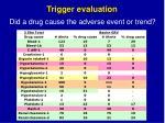 trigger evaluation3