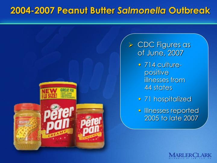 2004-2007 Peanut Butter