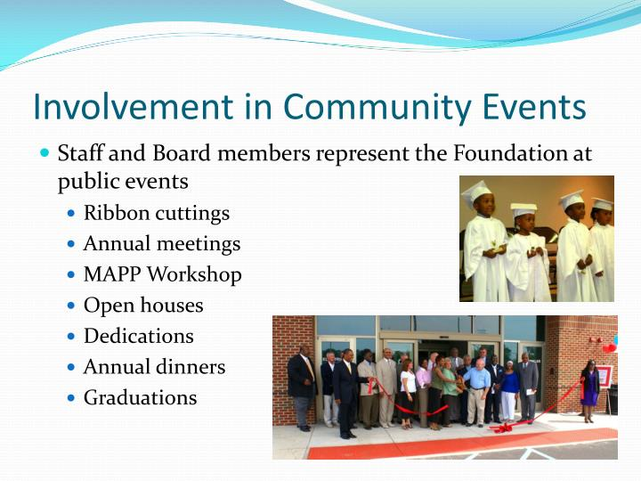 Involvement in Community Events