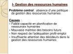 i gestion des ressources humaines