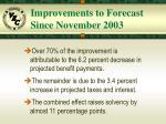 improvements to forecast since november 2003