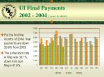 ui final payments 2002 2004 year to date