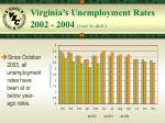 virginia s unemployment rates 2002 2004 year to date