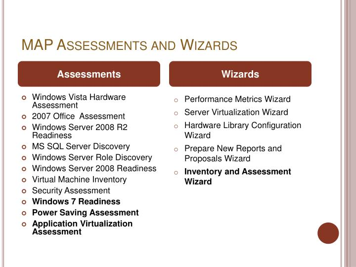 MAP Assessments and Wizards