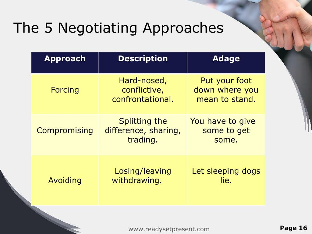The 5 Negotiating Approaches