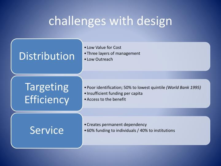 challenges with design