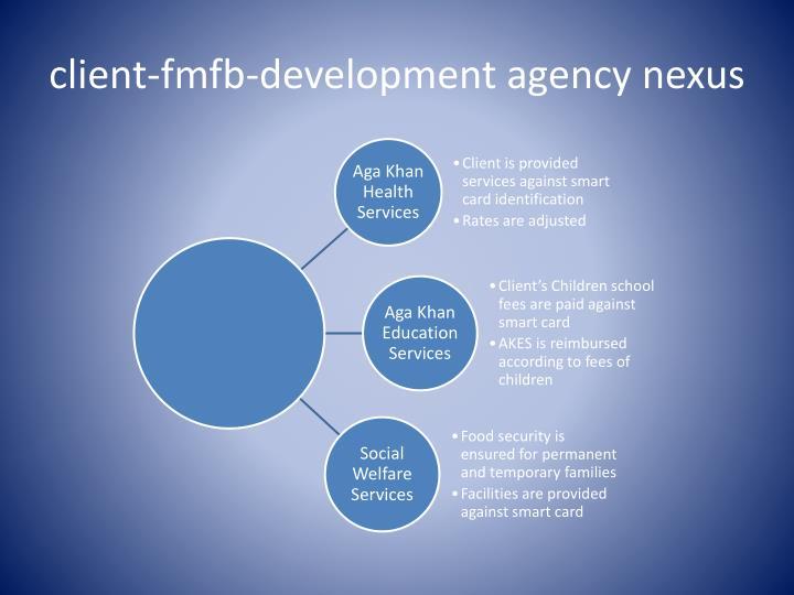 client-fmfb-development agency nexus