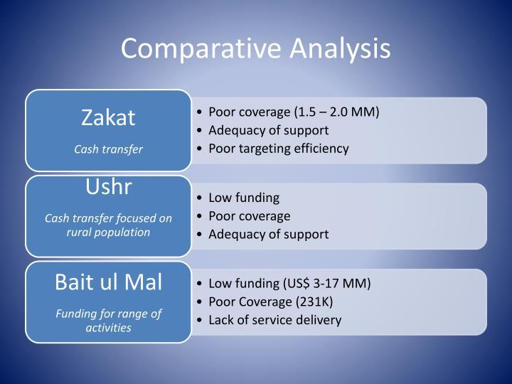 Comparative Analysis