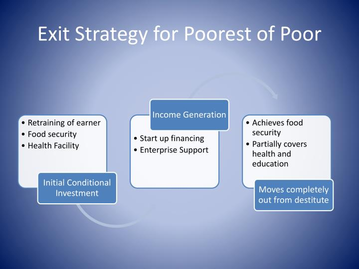 Exit Strategy for Poorest of Poor