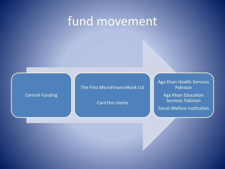 fund movement