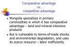 comparative advantage vs competitive advantage