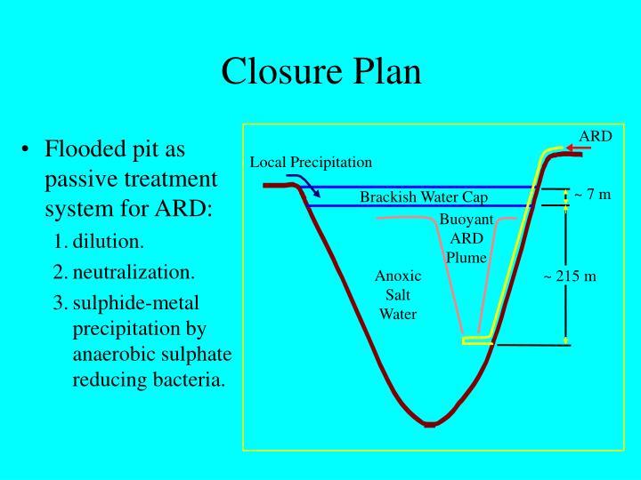 Closure Plan