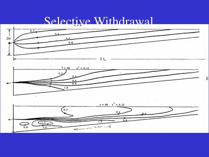 Selective Withdrawal