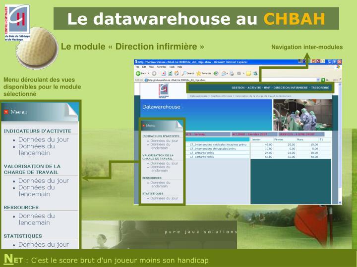 Le datawarehouse au