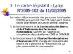 3 le cadre l gislatif la loi n 2005 102 du 11 02 20052