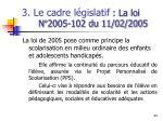 3 le cadre l gislatif la loi n 2005 102 du 11 02 20053