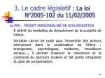3 le cadre l gislatif la loi n 2005 102 du 11 02 20054
