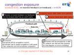 congestion exposure standard ecn re inserted feedback re feedback re ecn1
