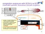 congestion exposure with ecn re ecn measurable upstream downstream and path congestion