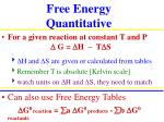 free energy quantitative