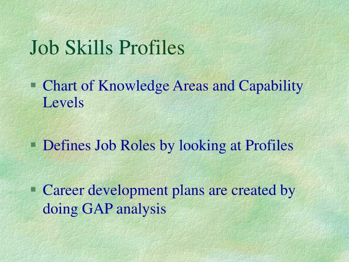 Job Skills Profiles