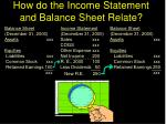 how do the income statement and balance sheet relate