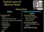 typical layout of balance sheet