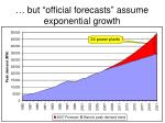 but official forecasts assume exponential growth