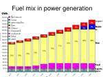 fuel mix in power generation