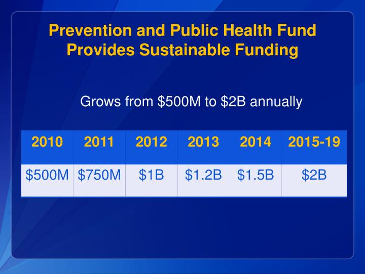 Prevention and Public Health Fund Provides Sustainable Funding