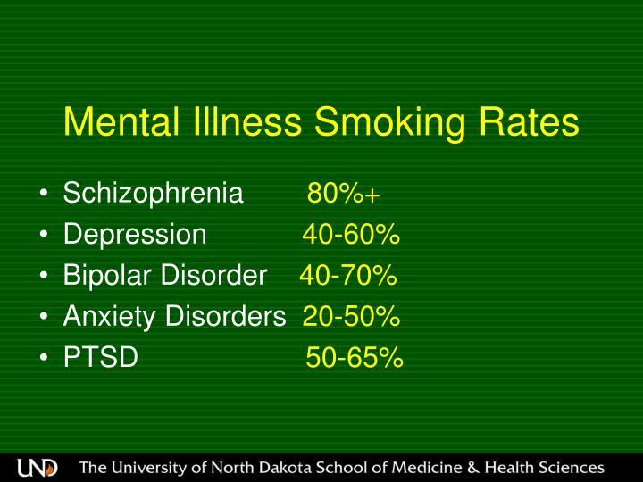 Mental Illness Smoking Rates