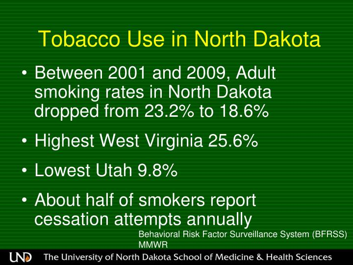 Tobacco Use in North Dakota
