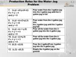 production rules for the water jug problem1