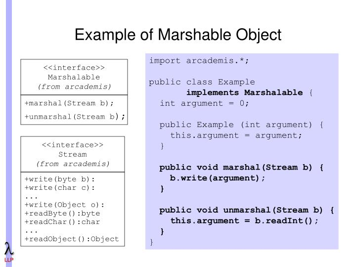 Example of Marshable Object